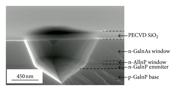 (b) Cross-sectional SEM image of a heterostructure containing a hole