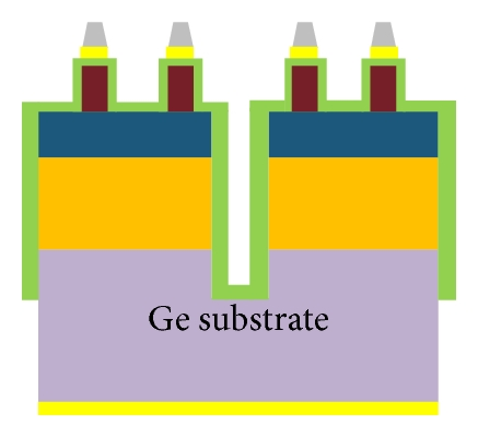 (h) Deposition of front and back side electrical contacts