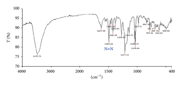 595031.fig.0010a