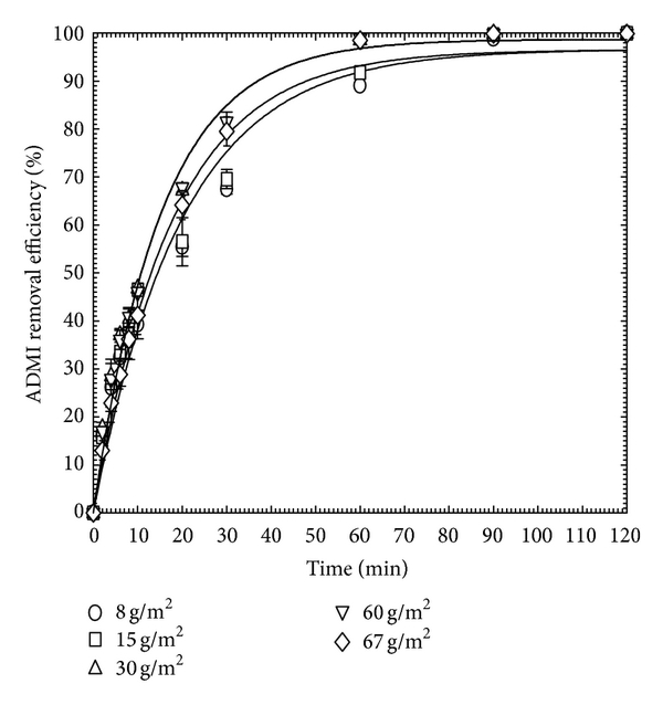 595031.fig.004a