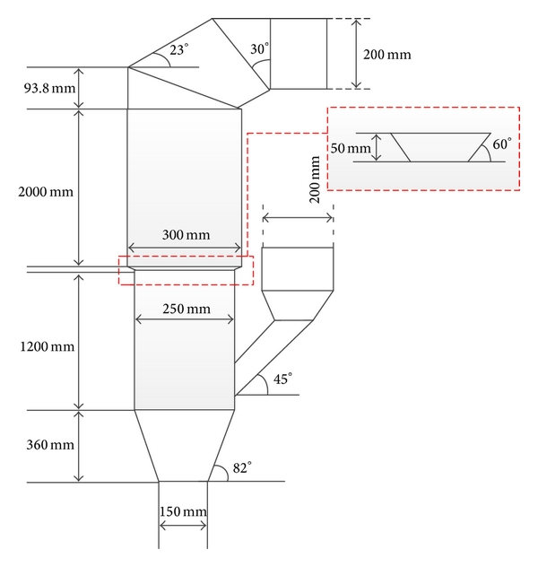 (a) The parameters of the drying pipe