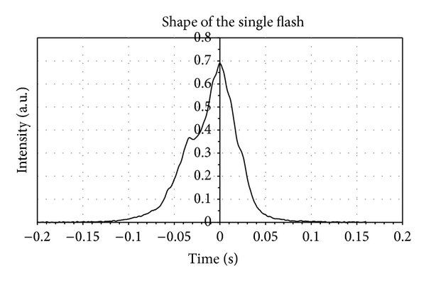 574270.fig.008