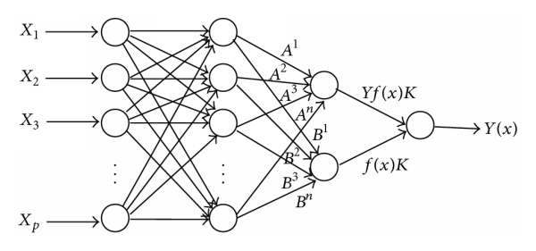 680596.fig.002
