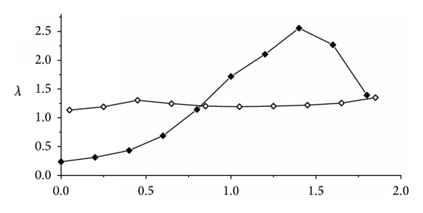 738921.fig.002a
