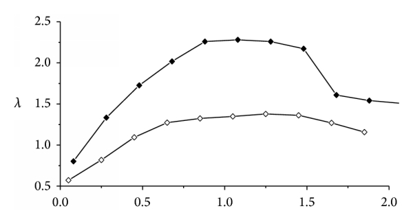 738921.fig.003a