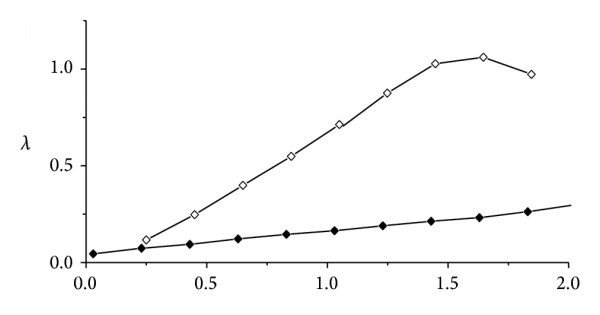 738921.fig.004a