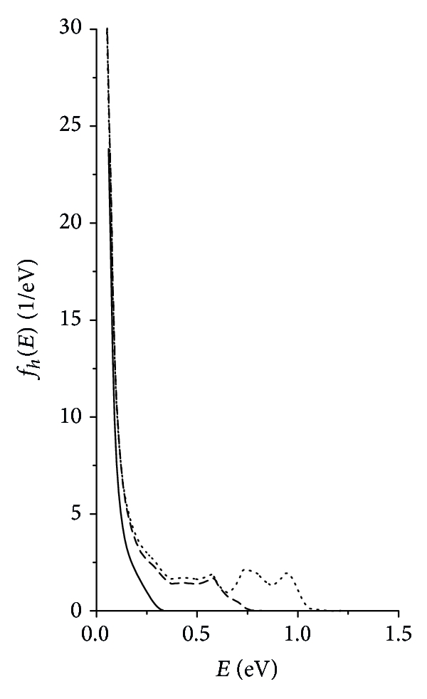 738921.fig.006a
