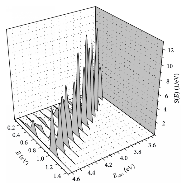 738921.fig.008a