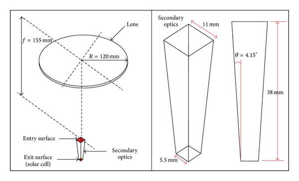 787392.fig.002