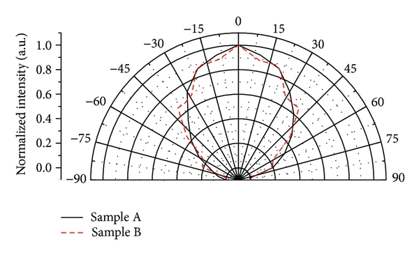 851371.fig.004
