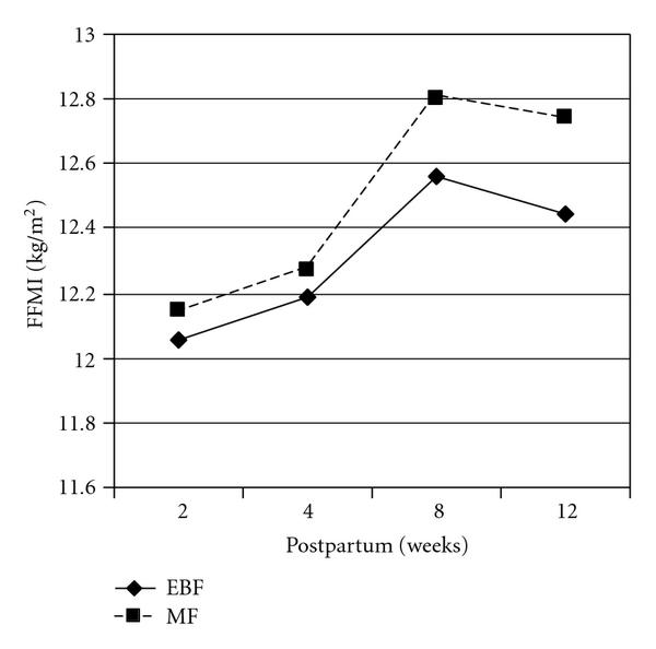648091.fig.003