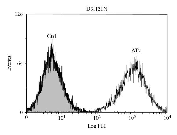 745027.fig.002a