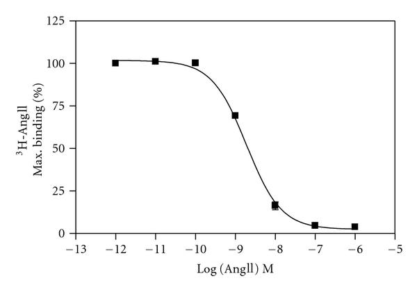 745027.fig.004a