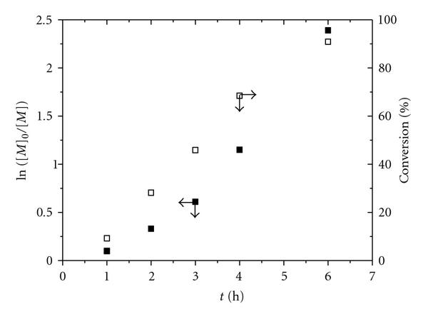 340926.fig.001