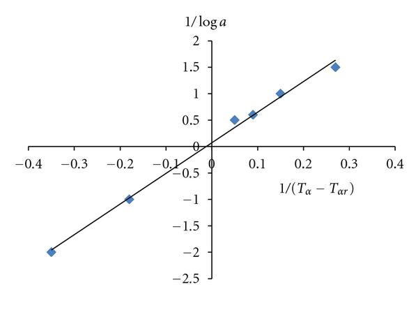 427095.fig.005