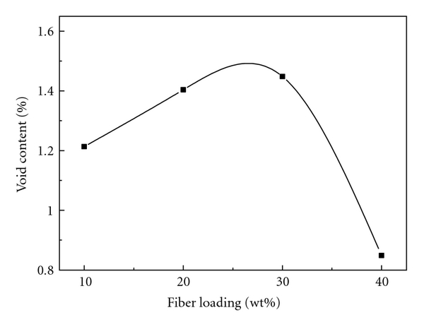 592906.fig.002
