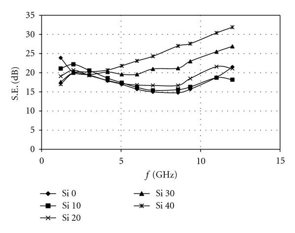 837803.fig.0010