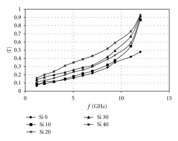 837803.fig.007