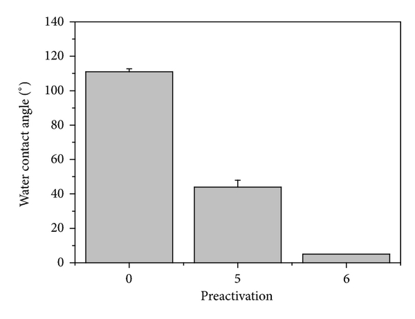 439784.fig.005a