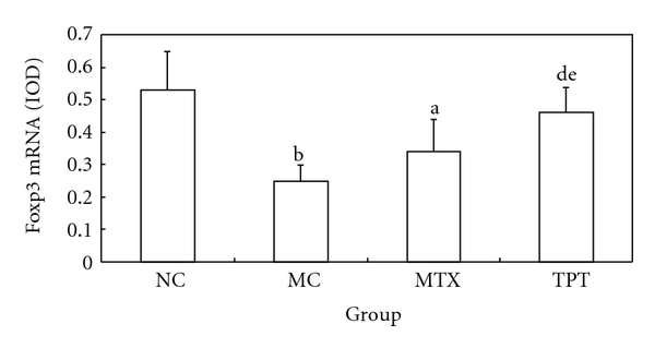 348450.fig.003