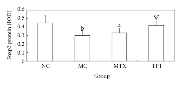 348450.fig.004