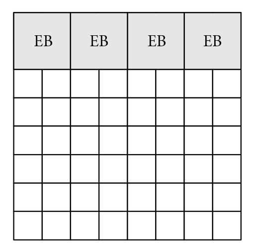 (b) Type 2: All EBs are on the top of CLBs