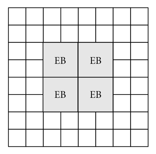 (c) Type 3: EBs are in the middle of CLBs