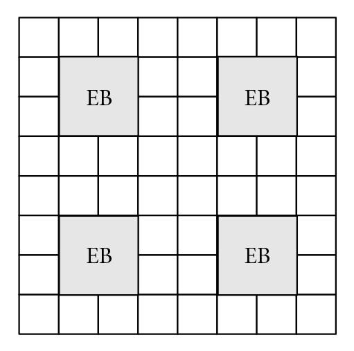 (d) Type 4: EBs are surrounded by sea of CLBs