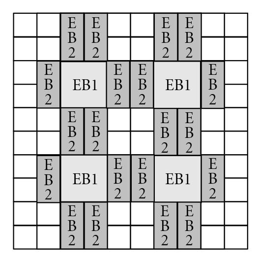 (c) Type 3: Each large EB is surrounded by small EBs and CLBs