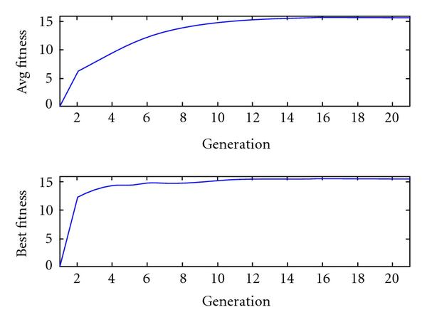 908740.fig.008a