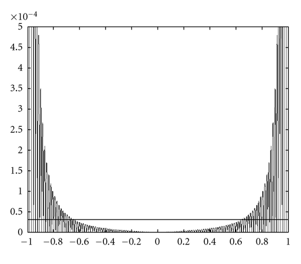 647805.fig.003a