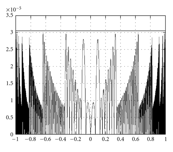 647805.fig.005