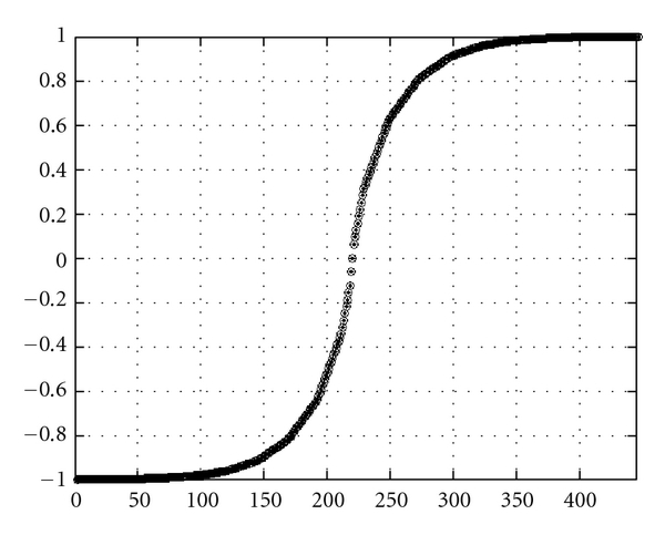 647805.fig.007a