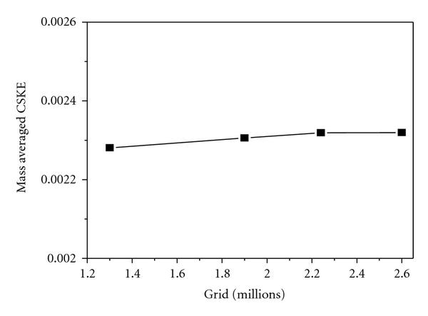 352819.fig.003