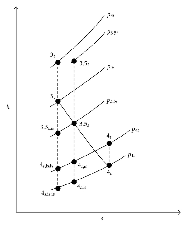 589720.fig.003