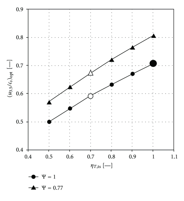 589720.fig.007