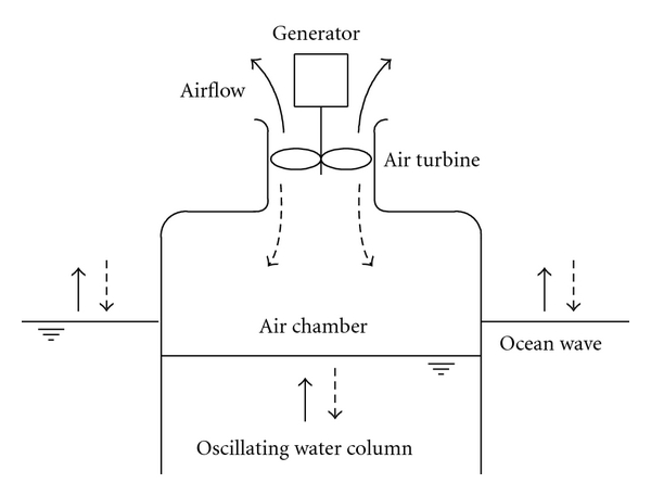 (a) Schematic view