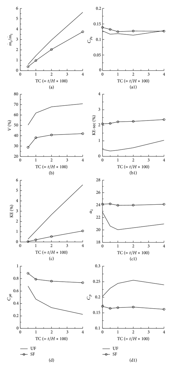 490543.fig.0013