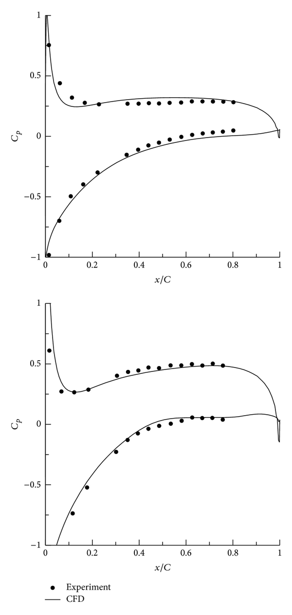 490543.fig.004a