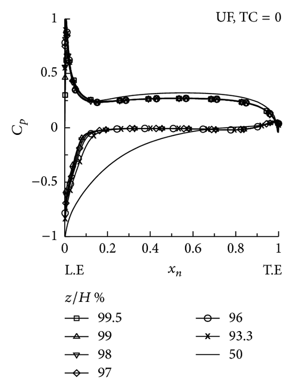 490543.fig.006a