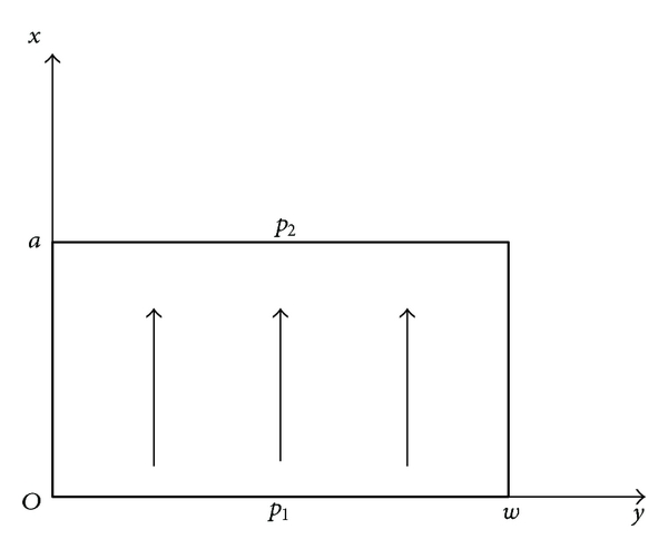 (a) Cartesian coordinate
