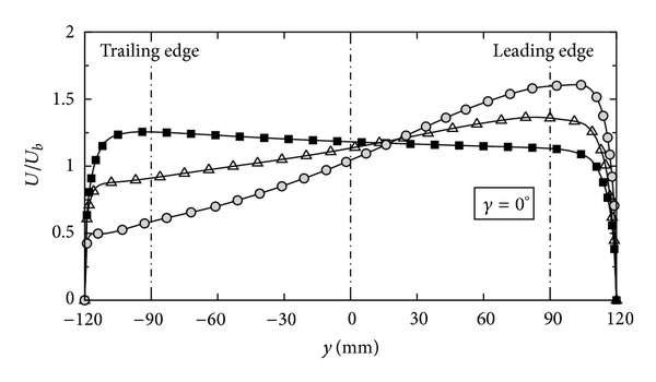 765142.fig.009a