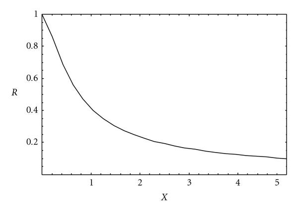 347080.fig.001
