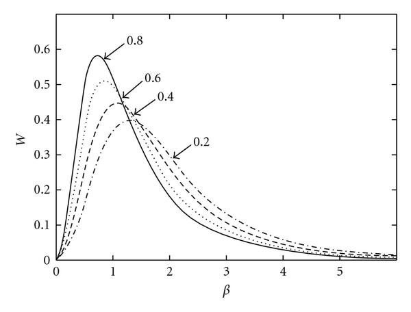 671073.fig.0011