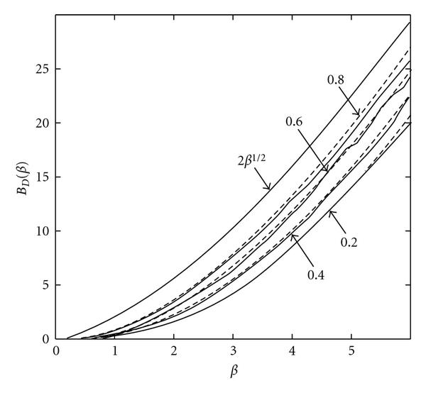 671073.fig.0012