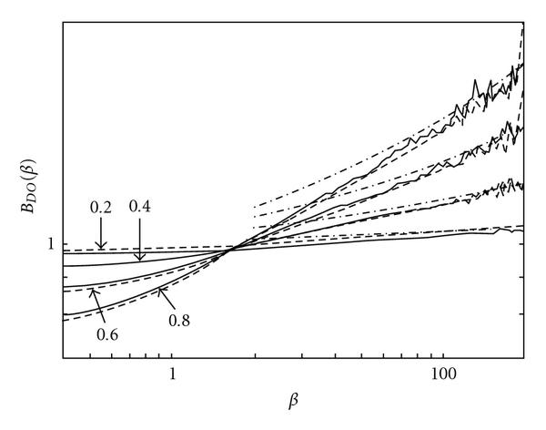 671073.fig.0013