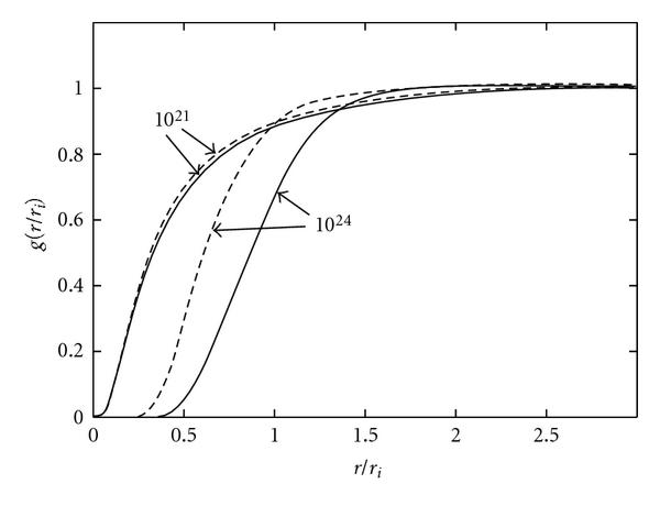 671073.fig.0015