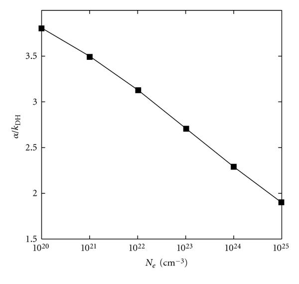 671073.fig.006