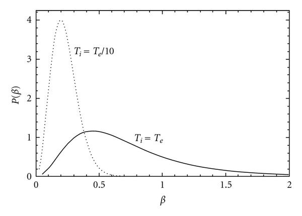 671073.fig.007