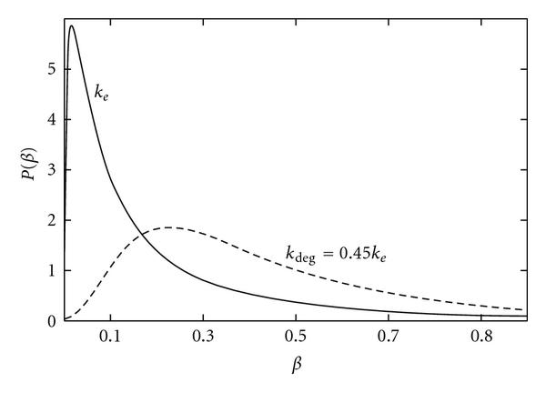 671073.fig.008